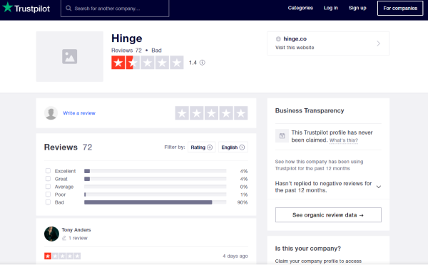 Hinge rating by trustpilot